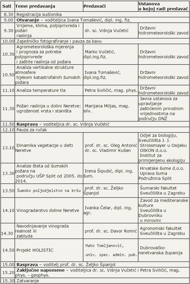 4. agrometeorološka radionica