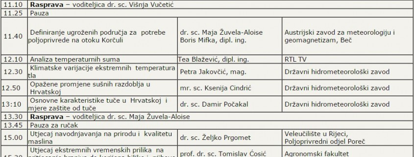 Agrometeorološke radionice u Dubrovniku